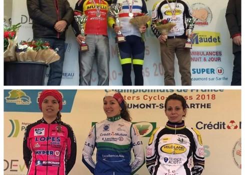 Ce dimanche avait lieu dans la Sarthe le championnat de France Masters de cyclo-cross : Le SDC était représenté par Daniel Perret et Virginie Alankiewicz. Ils ont réussis une belle […]